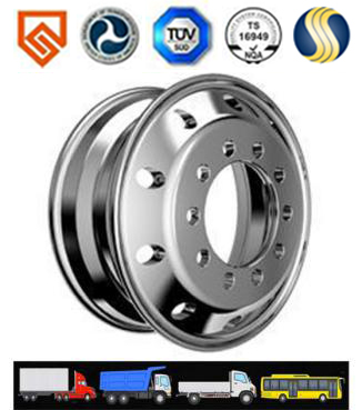 Aluminum Wheel That Has Good Stability And Sell Well In Australia